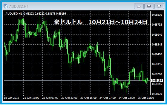f:id:kokosuki22:20191027205654p:plain