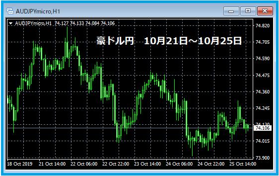 f:id:kokosuki22:20191027210255p:plain