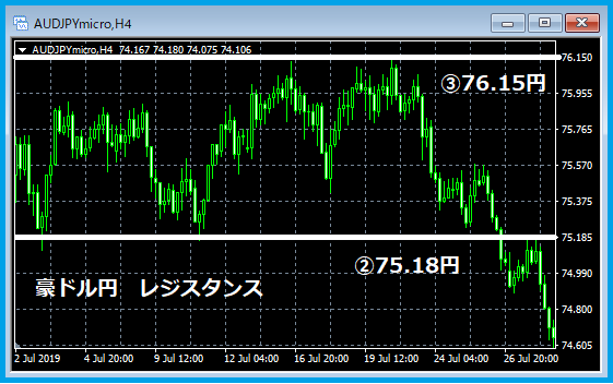 f:id:kokosuki22:20191027211644p:plain