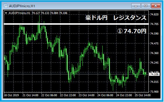 f:id:kokosuki22:20191027212035p:plain
