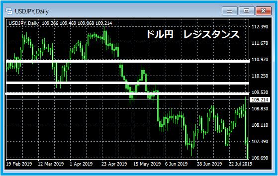f:id:kokosuki22:20191110195254p:plain