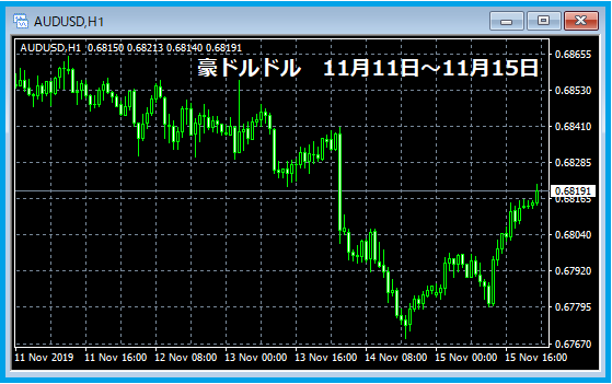 f:id:kokosuki22:20191117204822p:plain