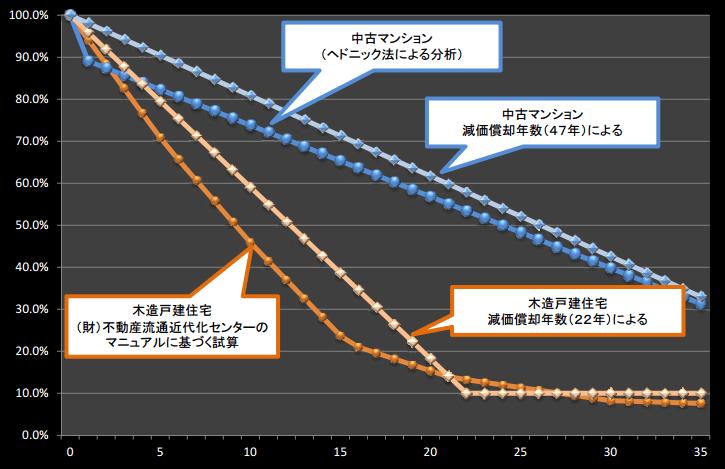 f:id:kokotiyoikurashi:20190327205220p:plain