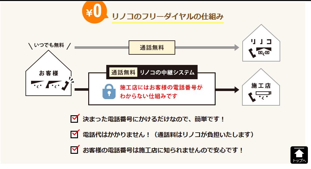 f:id:kokotiyoikurashi:20190526134511p:plain