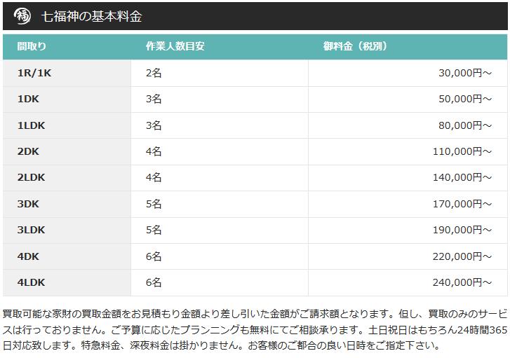 f:id:kokotiyoikurashi:20190531220150p:plain