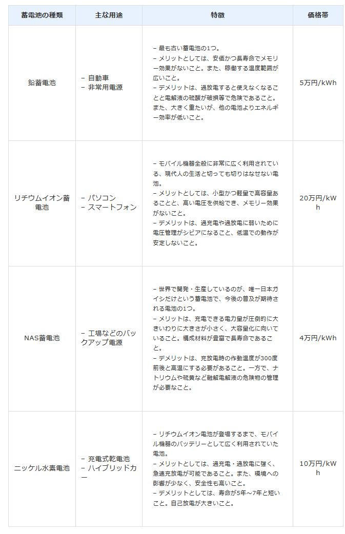 f:id:kokotiyoikurashi:20200114222647p:plain