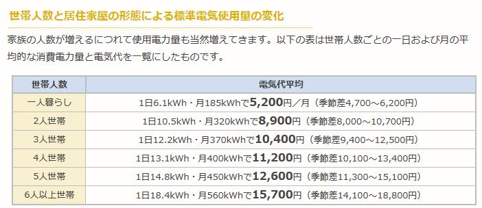 f:id:kokotiyoikurashi:20200114225156p:plain