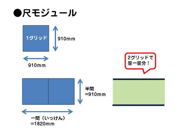 f:id:kokotiyoikurashi:20200130221358p:plain
