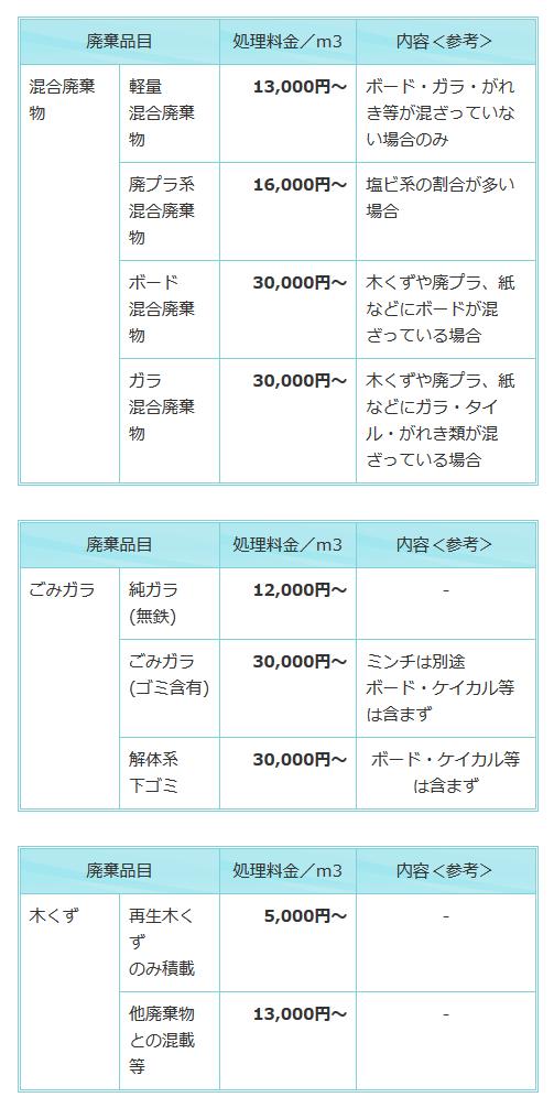 f:id:kokotiyoikurashi:20200603212156p:plain