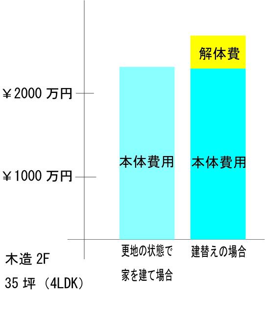 f:id:kokotiyoikurashi:20201228215848j:plain