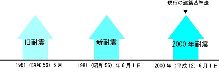 f:id:kokotiyoikurashi:20201228220752j:plain