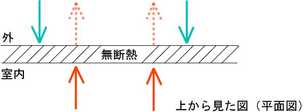 f:id:kokotiyoikurashi:20210104162456j:plain
