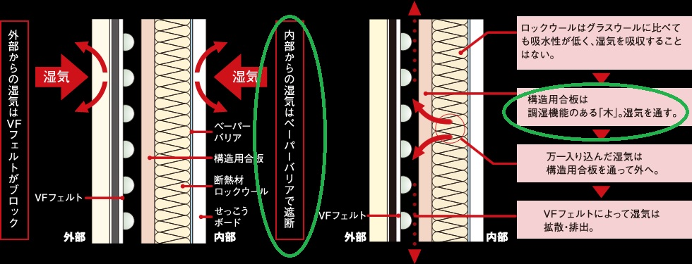 f:id:kokotiyoikurashi:20210104185818j:plain