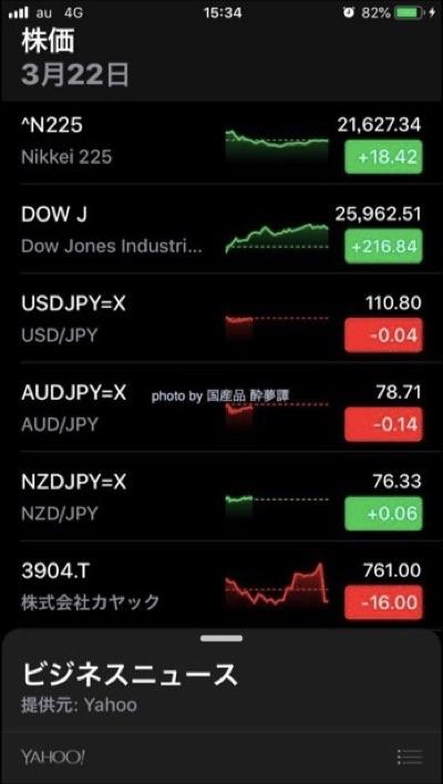 20190322現在は株価の更新がダメダメ