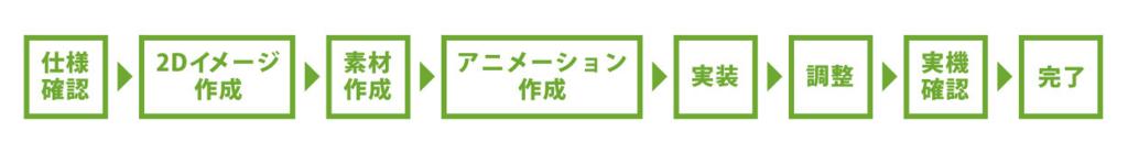 f:id:kokubom:20170116011343j:plain