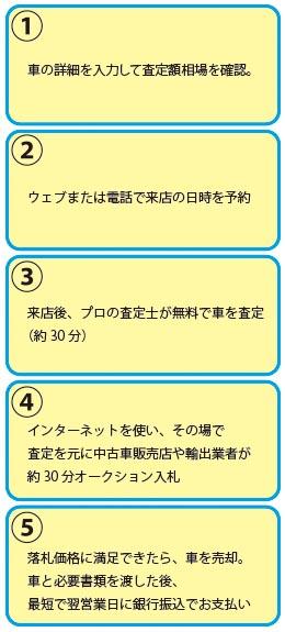 f:id:kokubu_ou:20170205231711j:plain