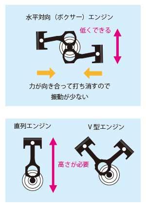 f:id:kokubu_ou:20170305131358j:plain