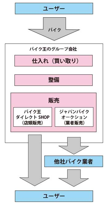 f:id:kokubu_ou:20180531151909j:plain