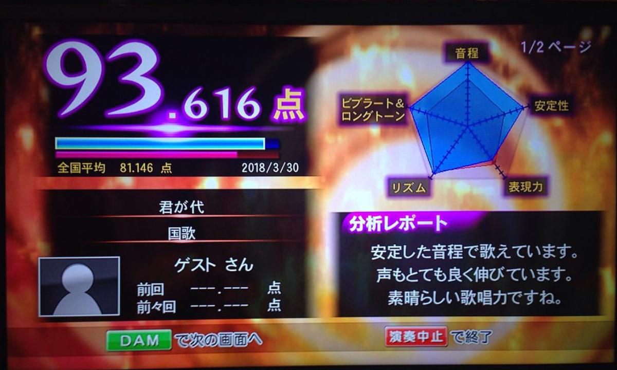 f:id:kokubunzisamasama:20211019163406j:plain