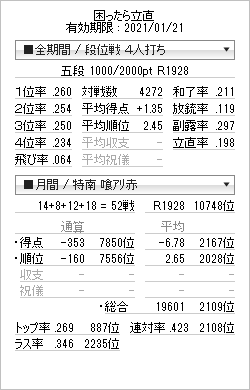 f:id:koma_reach:20201018161921p:plain