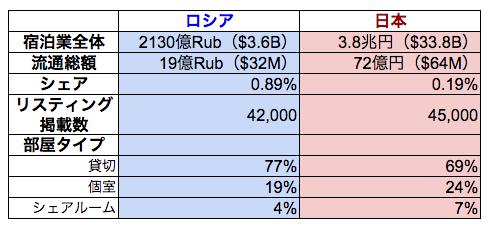 f:id:komababasukebu:20170722210118p:plain