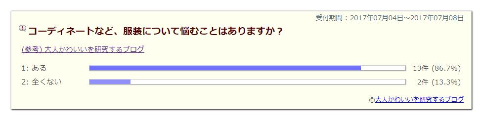 f:id:komachi-k:20170708024653p:plain