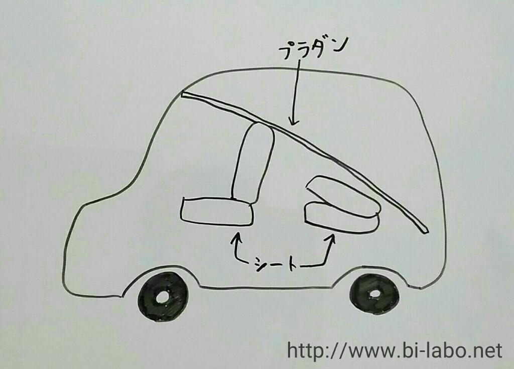 f:id:komachi-k:20170727170506j:plain