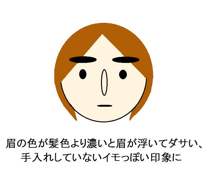 f:id:komachi-k:20170917140130p:plain