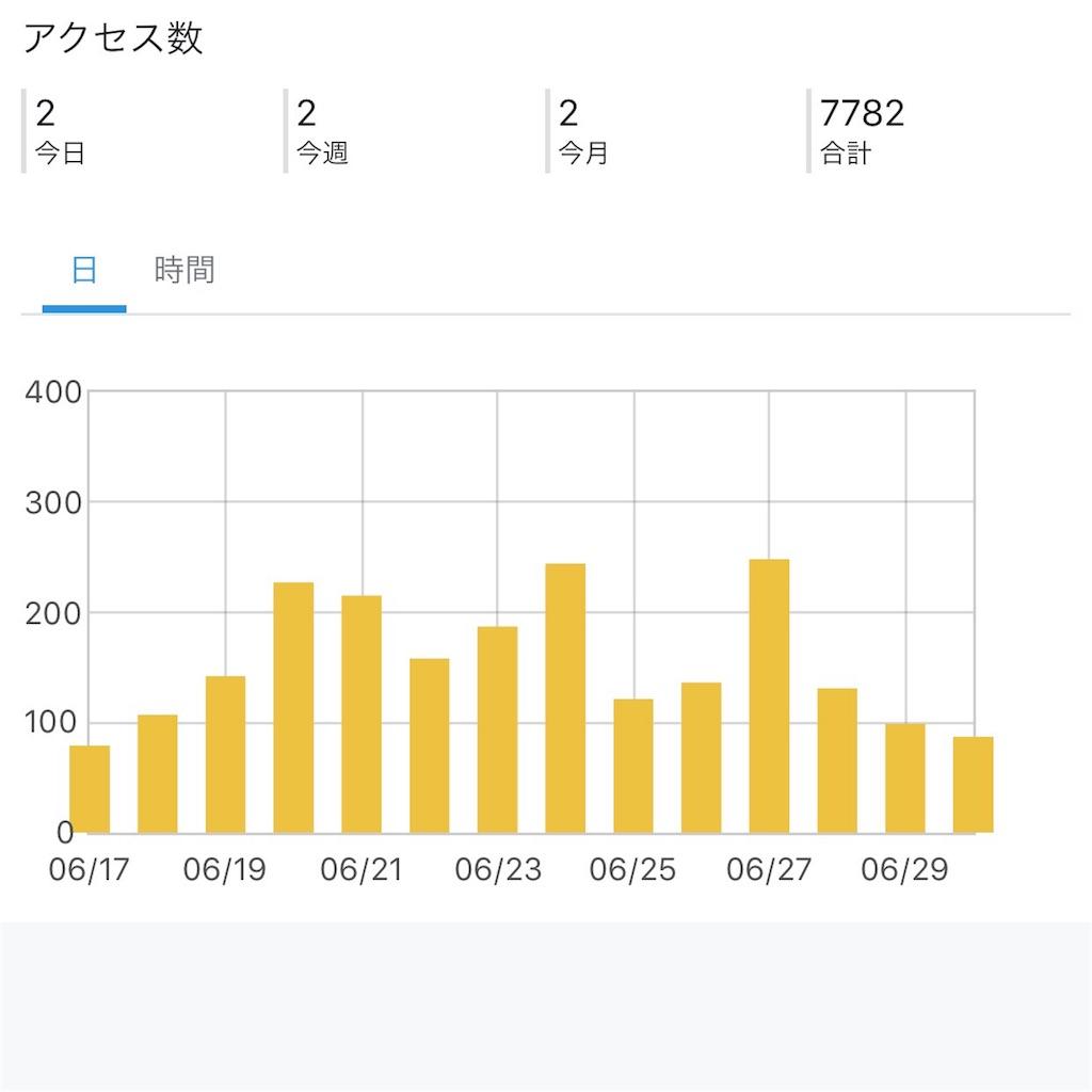 f:id:komachibiyori:20190701012707j:image