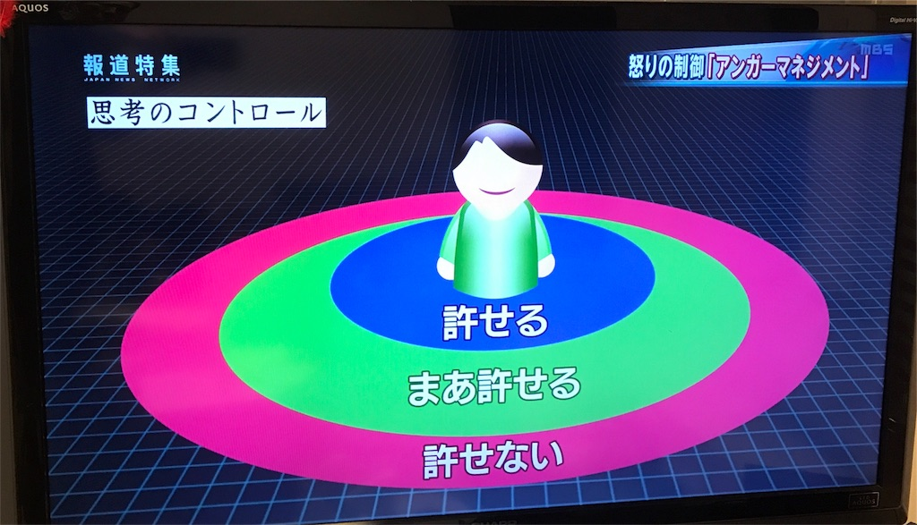 f:id:komachibiyori:20210124155321j:image