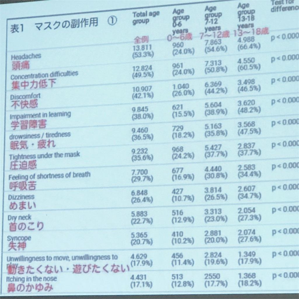 f:id:komachibiyori:20210209071145j:image