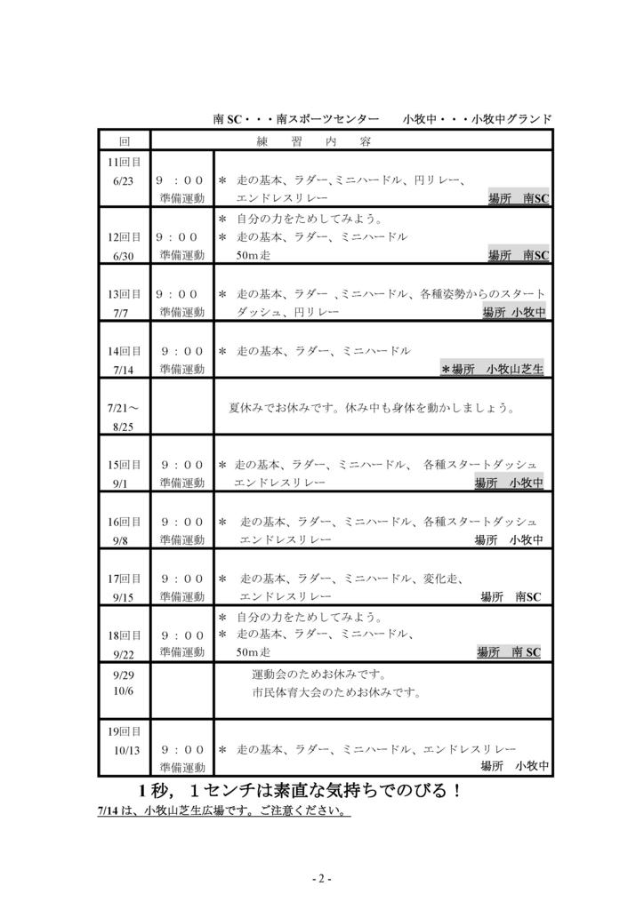 f:id:komaki-junior:20180307162834j:plain