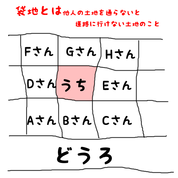 f:id:komanaho:20161119203634p:plain