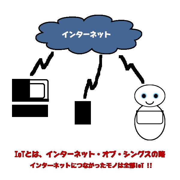 f:id:komanaho:20161206095501p:plain