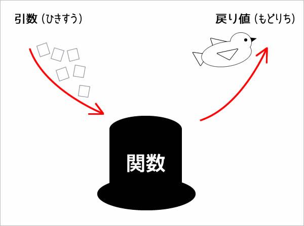 f:id:komanaho:20161212085633j:plain