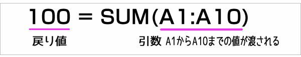 f:id:komanaho:20161212090654j:plain
