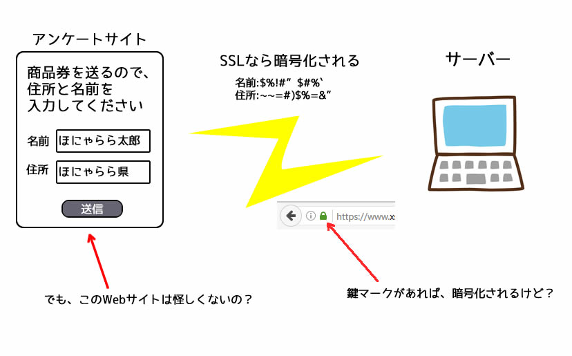 f:id:komanaho:20170118232846j:plain