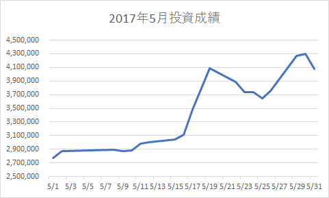 f:id:komaru02:20170604165403p:plain