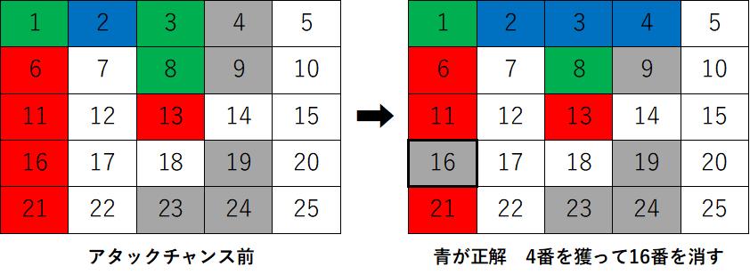 f:id:komaru02:20181008134235p:plain