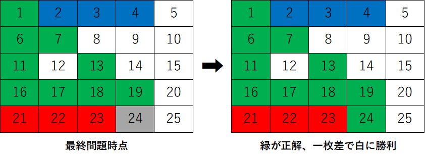 f:id:komaru02:20181008134501p:plain