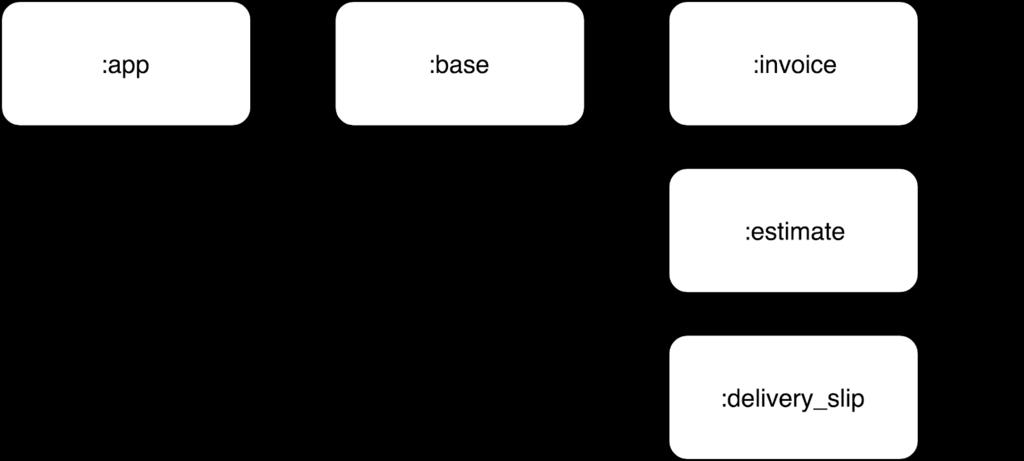 f:id:komatatsu:20190215150308p:plain