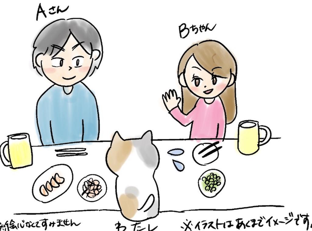 f:id:komatsuna_hakusai:20190324225446j:image