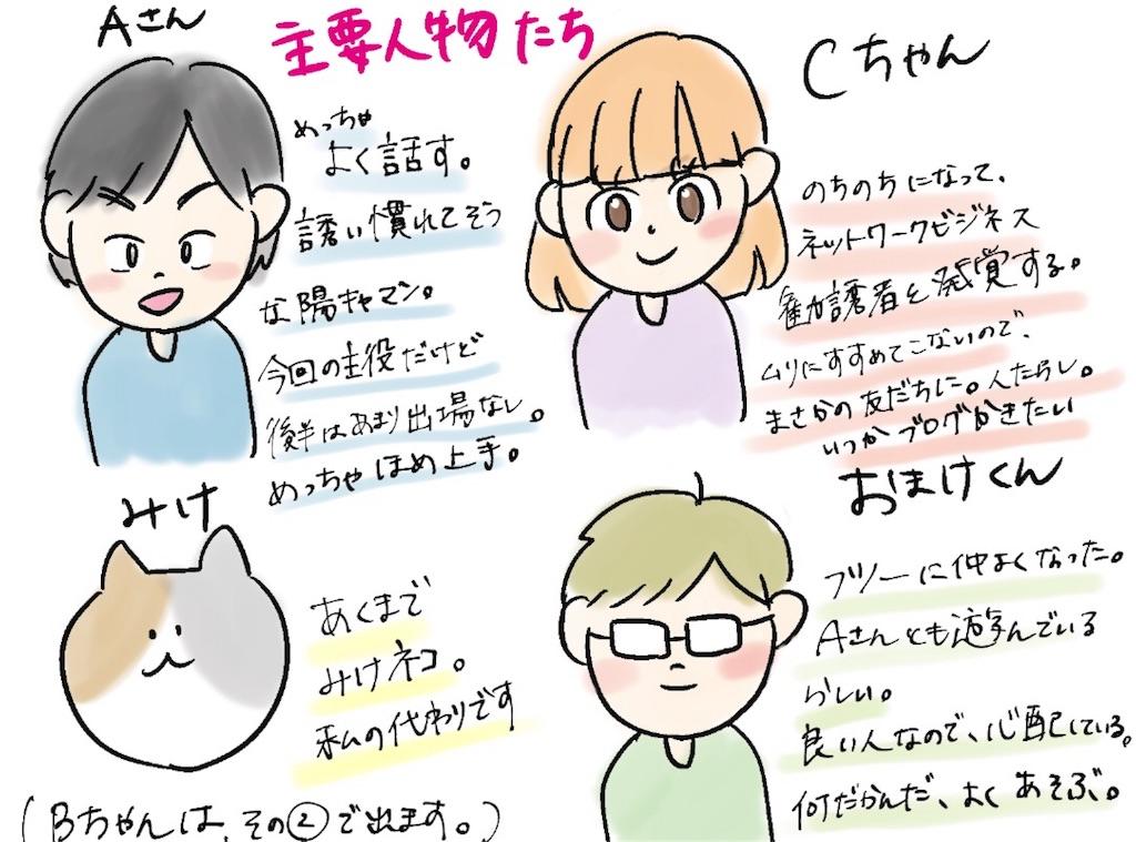 f:id:komatsuna_hakusai:20190324232948j:image