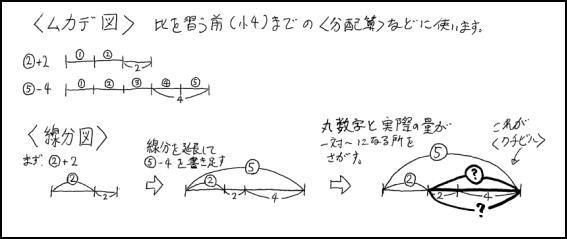 f:id:komazawajuku:20180507092641j:plain