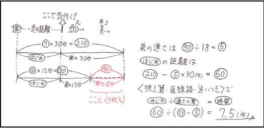 f:id:komazawajuku:20180626121038j:plain
