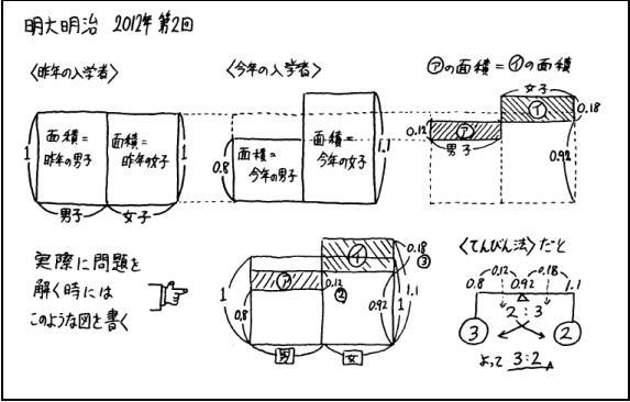 f:id:komazawajuku:20180704223247j:plain