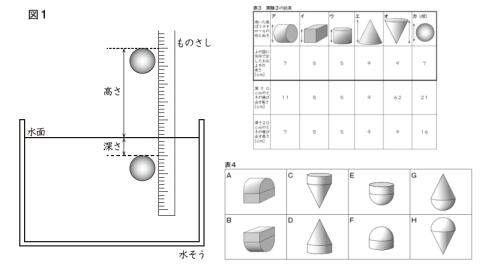 f:id:komazawajuku:20180730073437j:plain