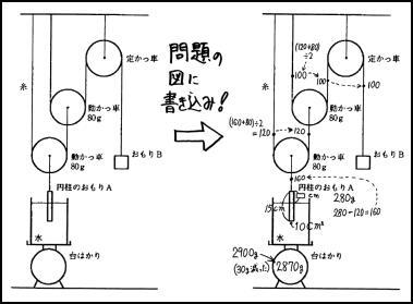 f:id:komazawajuku:20180802030401j:plain