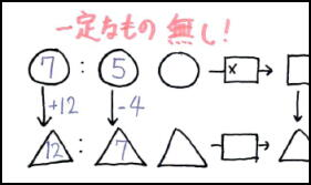 f:id:komazawajuku:20190324121215j:plain
