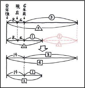 f:id:komazawajuku:20190324125234j:plain